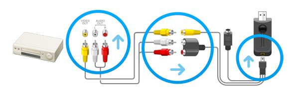 接続方法1